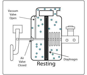 brake-booster-resting