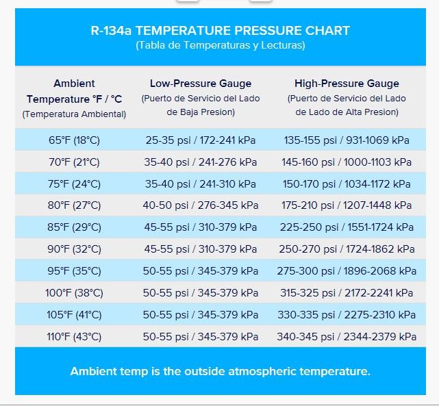 BMW X5 Air Conditioner Compressor | Crowz Nest
