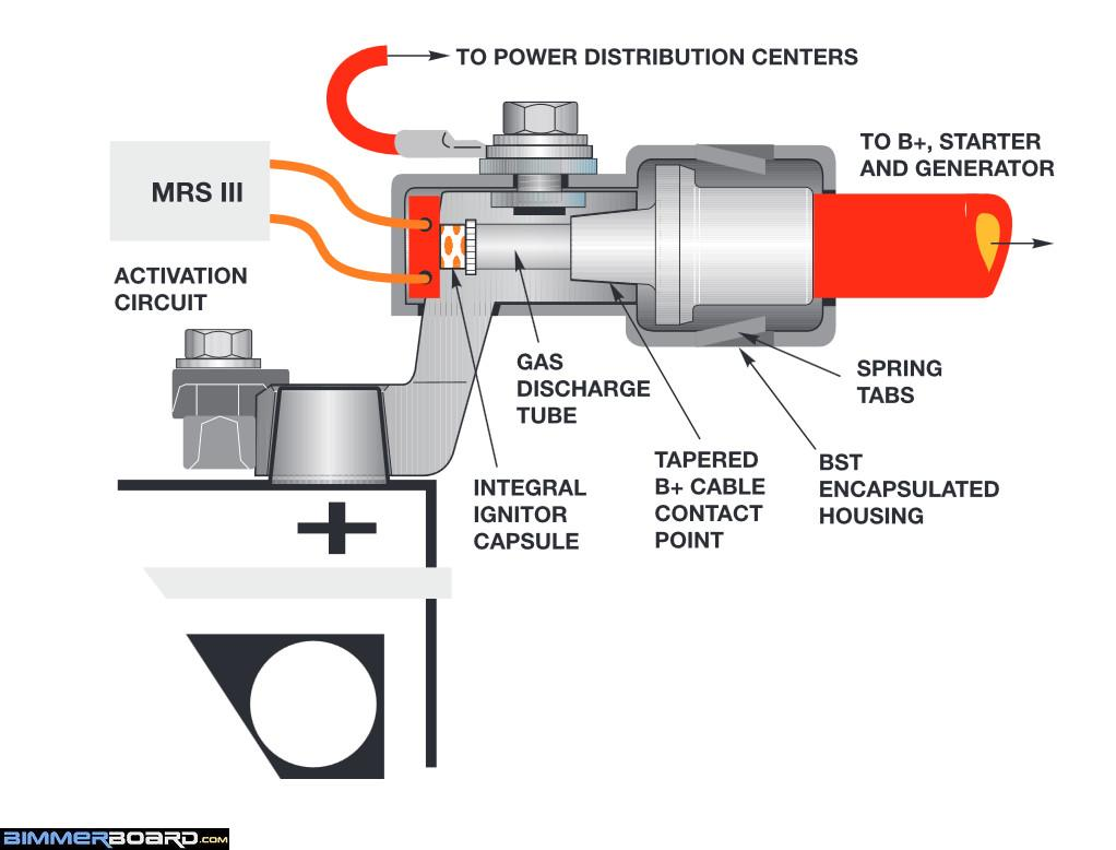 BST Battery Safety Terminal   Crowz Nest